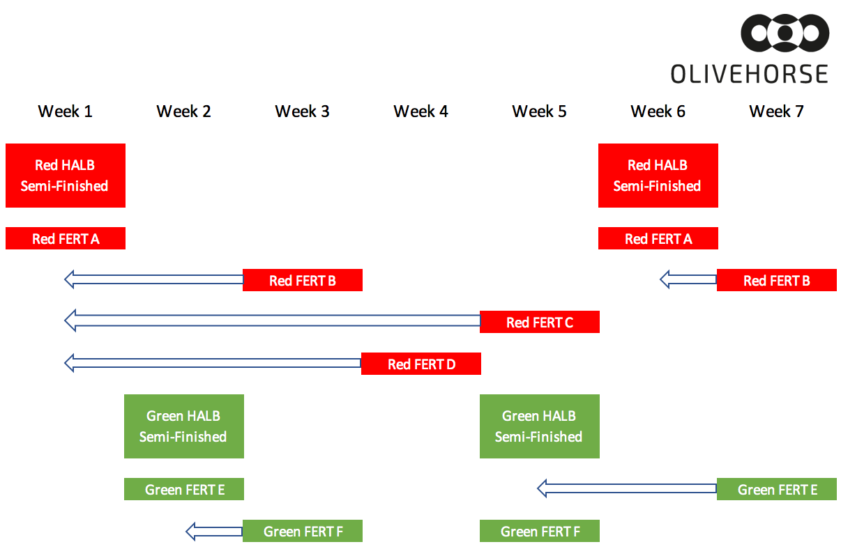 Grp_Planning