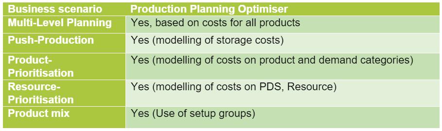 Business_scenario_table-1