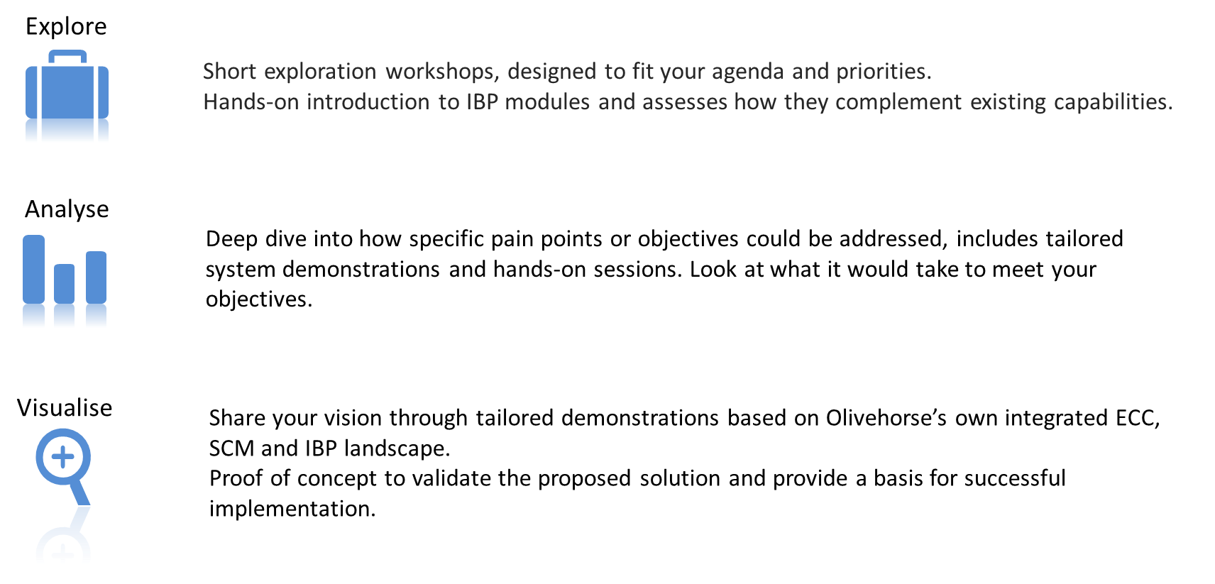 Olivehorse SAP IBP services