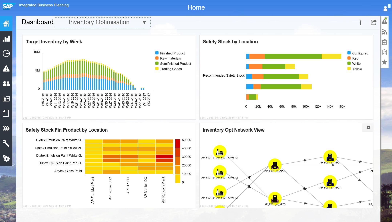 IBP Inventory dashboard