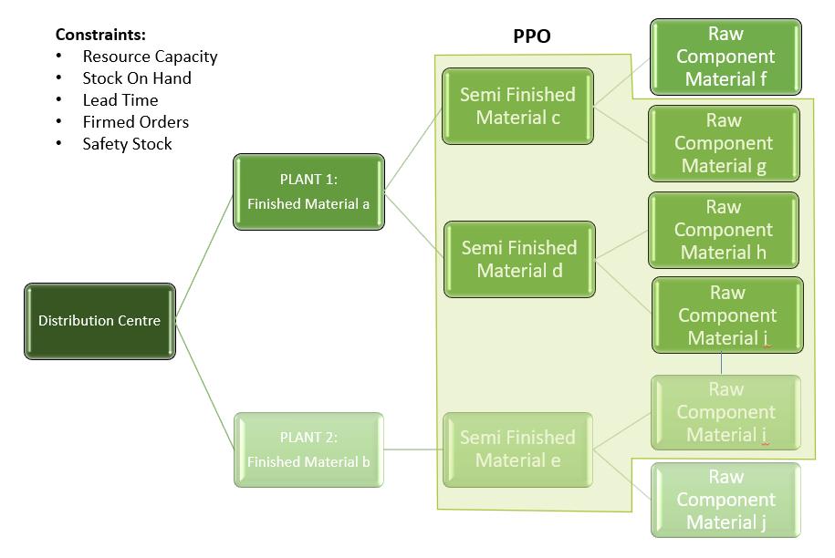PPO_constraints